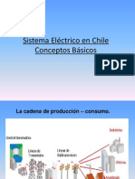 Sistemas Eléctricos_Concepto Básicos I