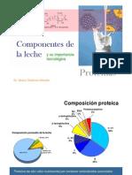 (Presentación proteínas _(2_) [Modo de compatibilidad])