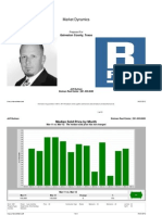 Galveston County Real Estate Report March 2012