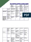 Behavior Analysis Area Map