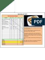 Menu Item Cost Sheet