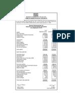 Third Quarter Report Sep.11 BPL
