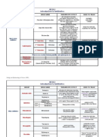 Emra Antibiotic Guide Pdf