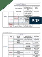 BED12- Antibiotics Pharmacology