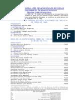 Lista Politicos Asturias