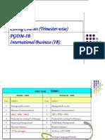 PGDM(IB)-2012-14