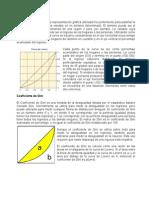 Curva de Lorenz Coeficiente de Gini