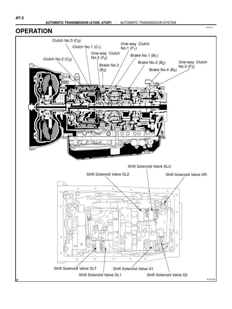 11005d1137975747 Diy Check Automatic Transmission Fluid