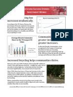 Investment Factsheet