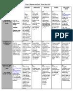 Term One Homework Grid 2012