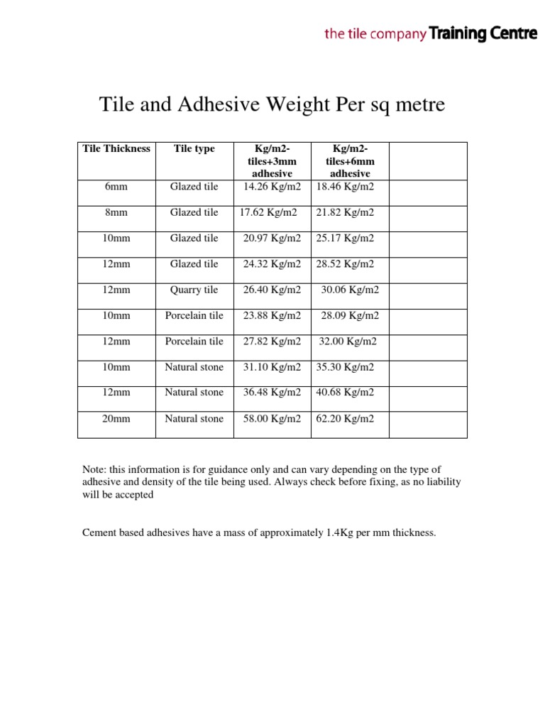 Tile and adhesive weight per square metre weight per sq metre dailygadgetfo Image collections