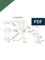 Halogenoalkanes Web