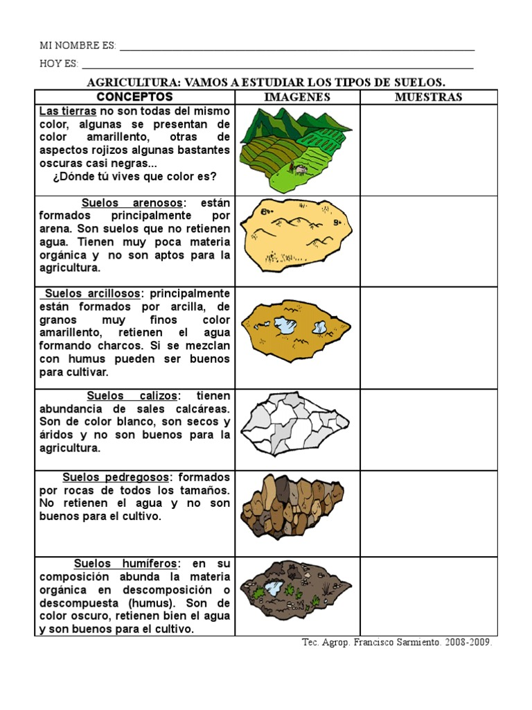 Tipos de suelos hoja de trabajo for Como estan formados los suelos