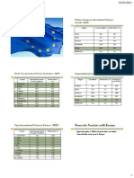 Europe and European Union
