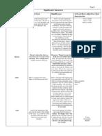 Page 3 Kite Runner
