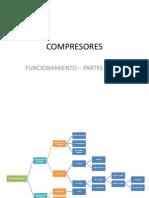 Presentacion Para Expo Sic Ion de Mecanica Comp Re Sores