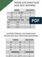 tabela interclasse COLÉGIO ESTADUAL LUIZ VIANA FILHO