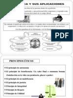 Principales_Modelos_Eticos
