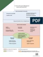 Iso20000 2011 Processes Diagram En