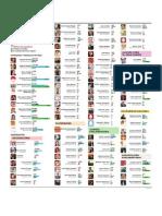 IFPO+Twitter+Politicos+OK2