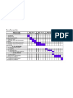 Rencana Rancangan Biaya PKM P