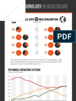 Mobile Technology in Healthcare  Marketing