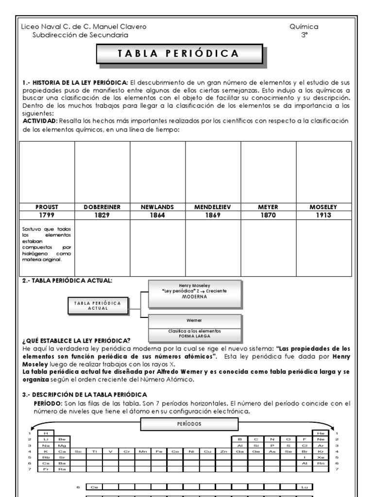 Tabla peridica urtaz Choice Image