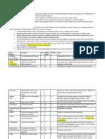 Clinique MAM Protocols v2