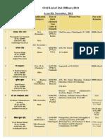 List of IAS Officers 2011
