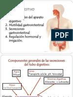 presentaciondefisiologialista