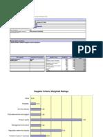 Supplier Analysis Scorecard