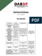 Justiça Estadual (06.04.2010)
