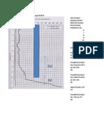 Perhitungan Fondasi Data Sondir