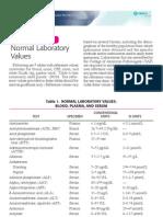 Appendix II Table 1