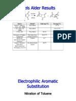 1327553939_317__3-NitrationTolueneLecture