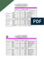 Horario CPN - Administracion Primer Cuatrimestre 2012