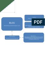 estructura web ampa
