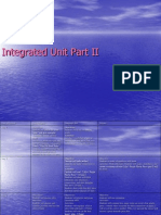 Integrated Unit Part II Ppt