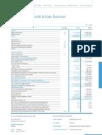 consolidatedprofitandlossaccount-feaf1c7e85842d6