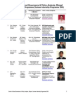 Interns Profile of Interns 2009