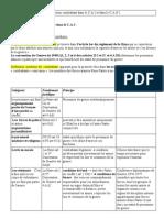 Comb Att Ant CANI Et CAI PDF