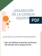 NIVELES DE CONCEPTUALIZACIÓN DE LA lengua escrita