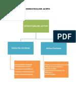 Estructura Del Activo