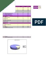 Cost-Analysis of de Program