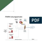 FIMM-Lösungsansatz