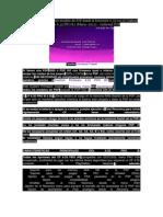 Cómo liberar cualquier modelo de PSP desde el firmware 6