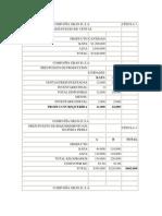 Ejercicios de presupuestos