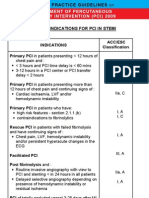 CPG Management of Per Cutaneous Coronory Intervention (PCI)