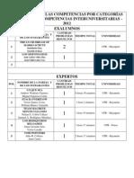 ResultadosCompetencias-2012