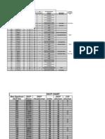 Copy of DSCP Chart